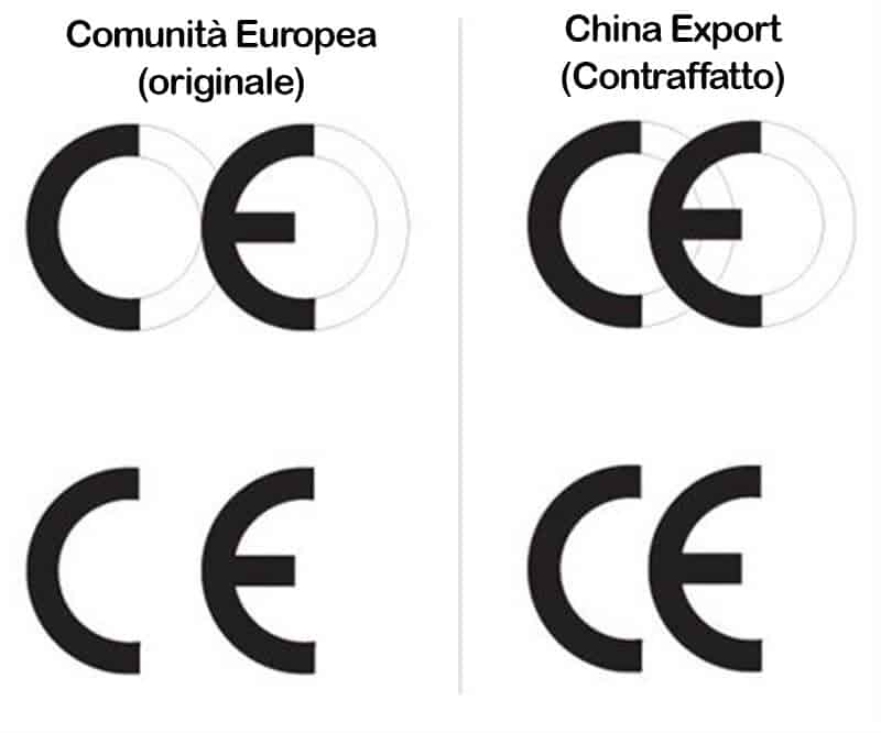 differenze comunità europea e china export